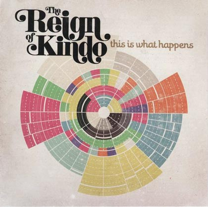 "The Reign Of Kindo – ""This Is Also What Happens"""